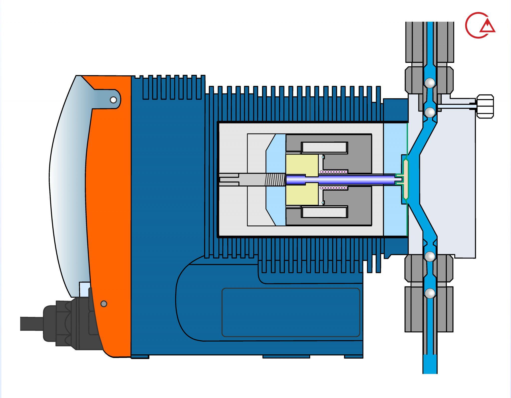 شماتیک دوزینگ پمپ دیافراگمی گاما پرومیننت ساخت کشور آلمان