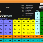 Periodic Table of Elements free portable software