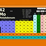 دانلود نرم افزاد پرتابل جدول تناوبی عناصر