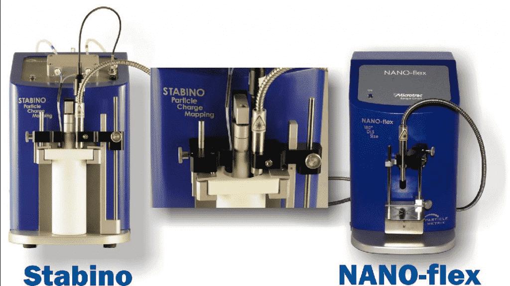 stabino particle metrix