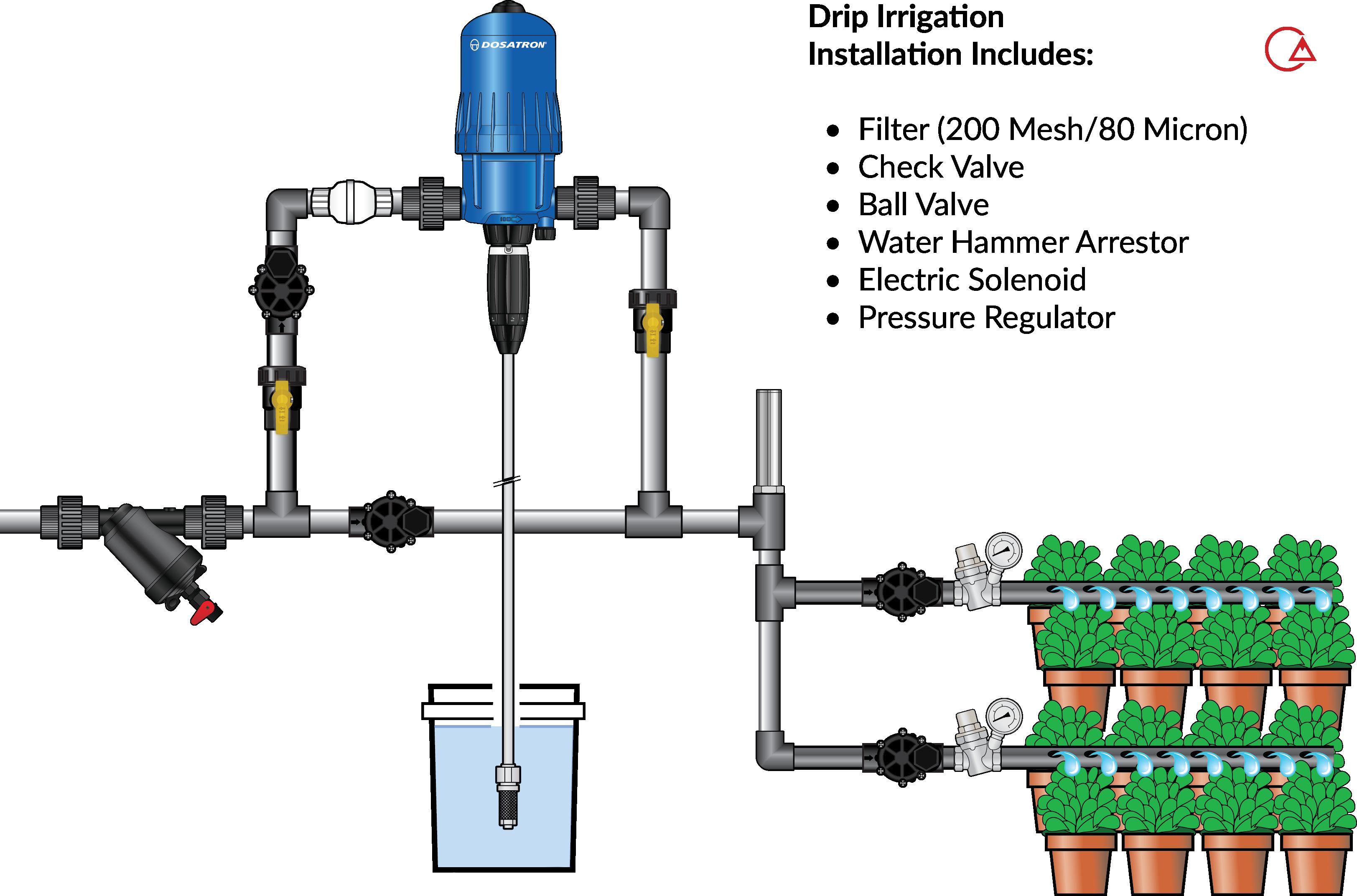 پمپ تزریق نسبی - نحوه نصب جهت کاهش میزان دوزینگ و اجزای آن