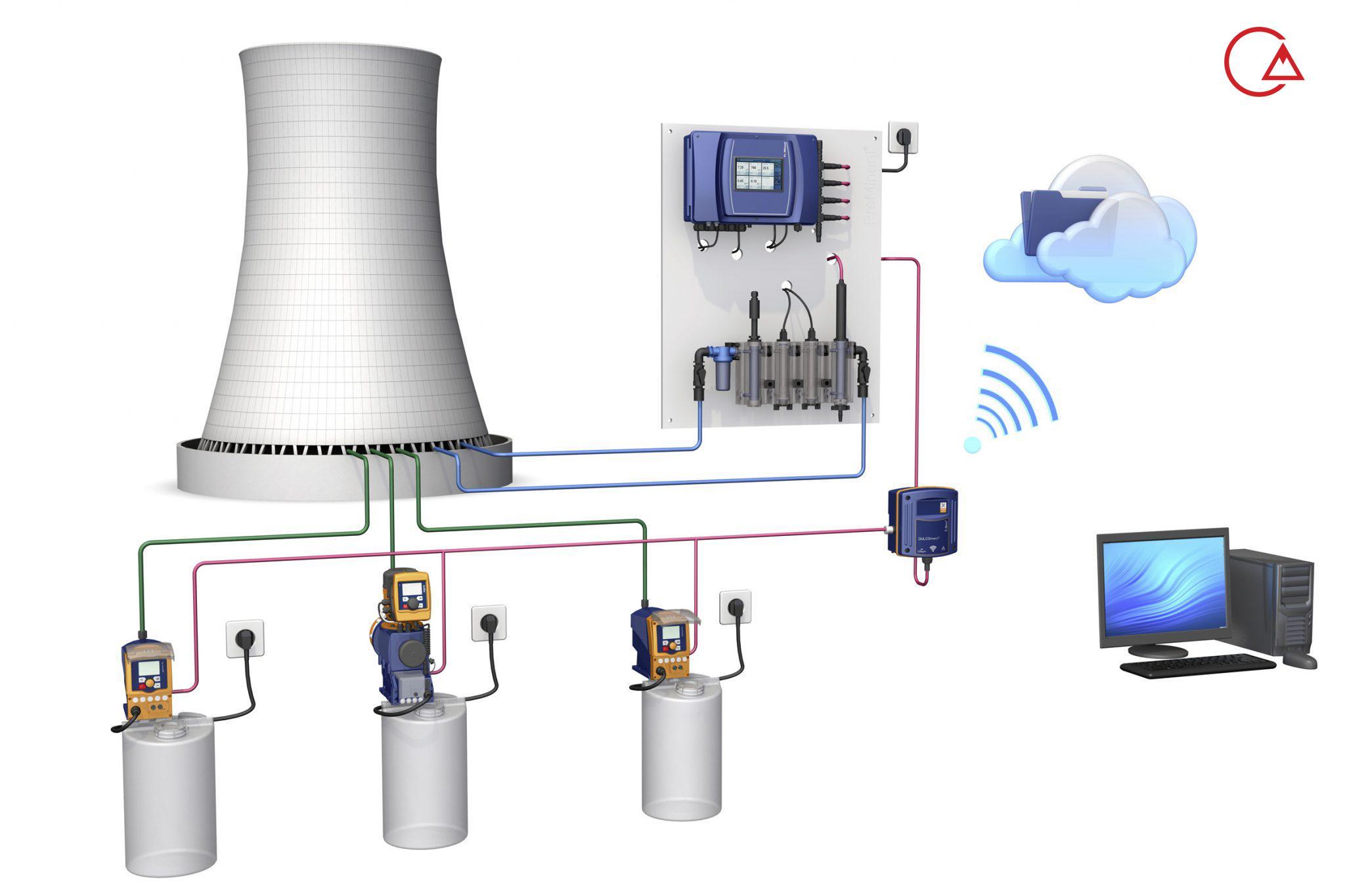 کولینگ تاور آنلاین کنترل پارامترهای آب