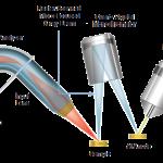 طیفبینی فوتوالکترون پرتو ایکس