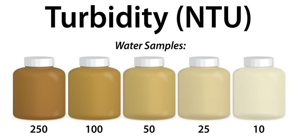 کدورت نمونه آب واحد NTU